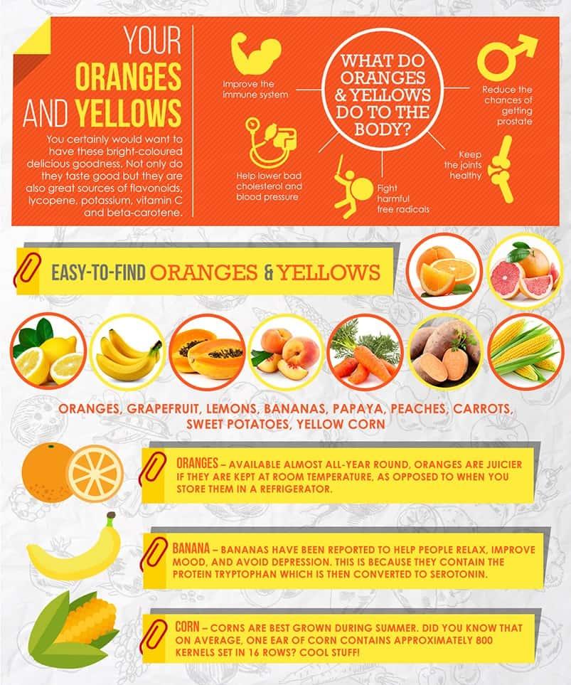 Infographic8