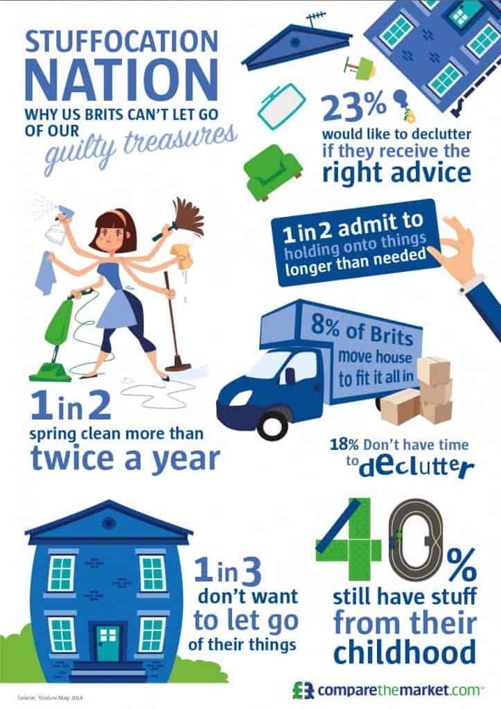 hoarding-infographic