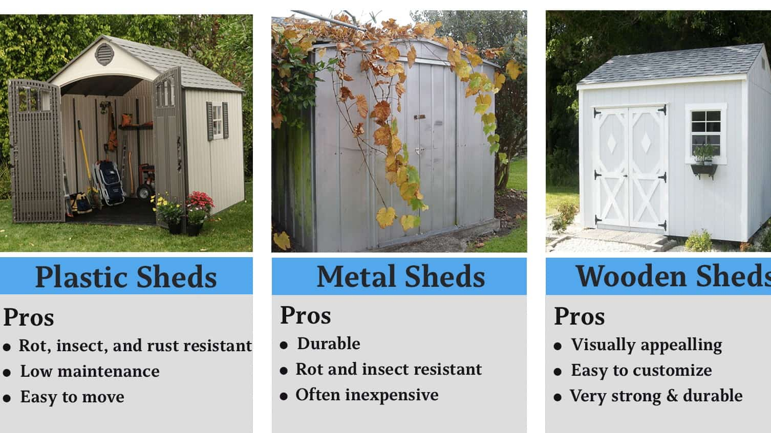 side by side comparison in three panels of plastic, metal, and wooden sheds