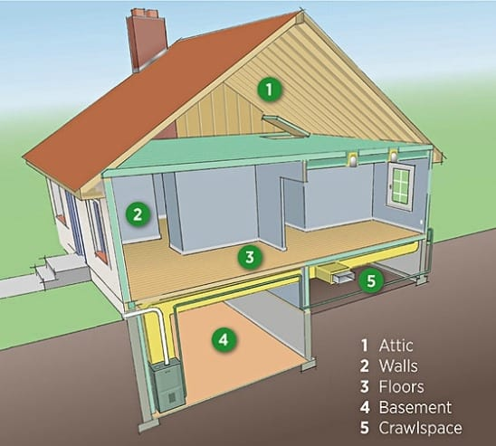 tips_insulation
